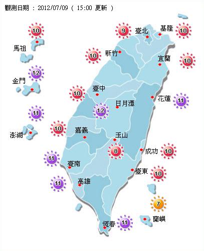 臺灣紫外線指標